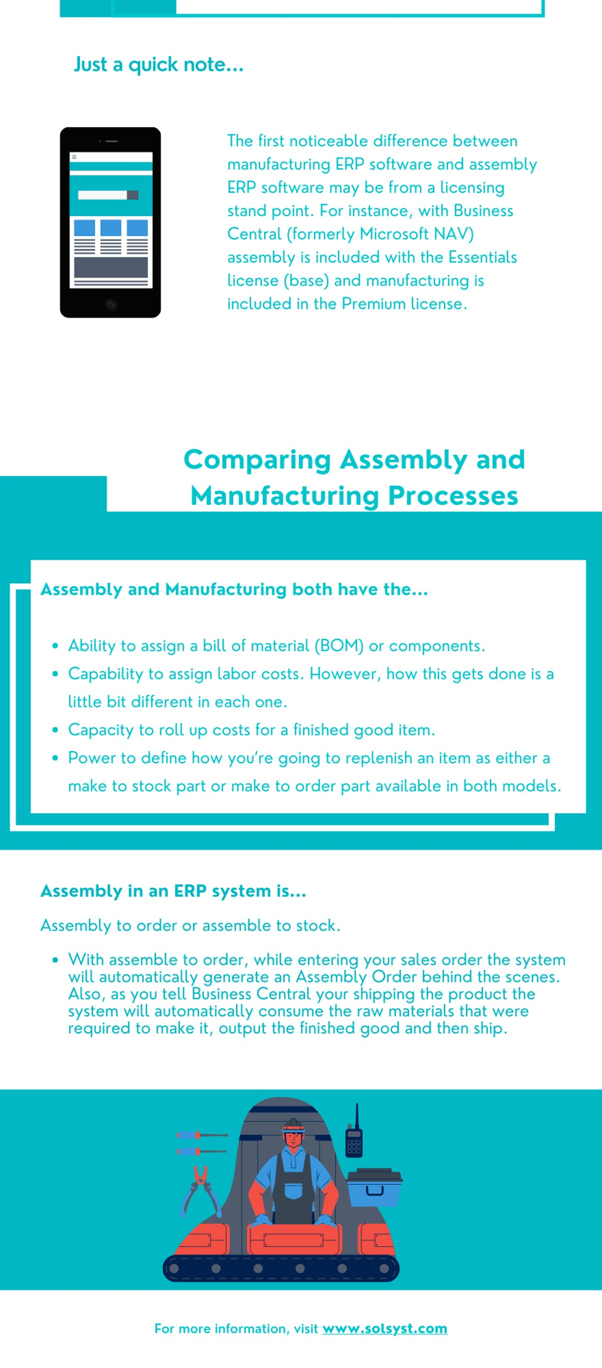 Manufacturing and Assembly distinguishing characteristics in Business Central